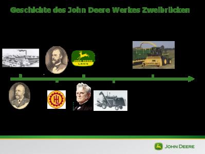 deere-historie