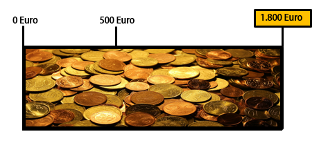 Endstand_Spendenbarometer