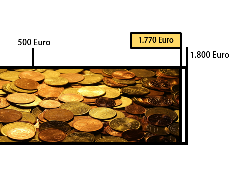 Spendenbarometer_neu
